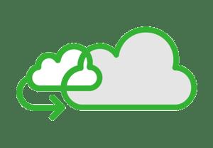 CloudScalability