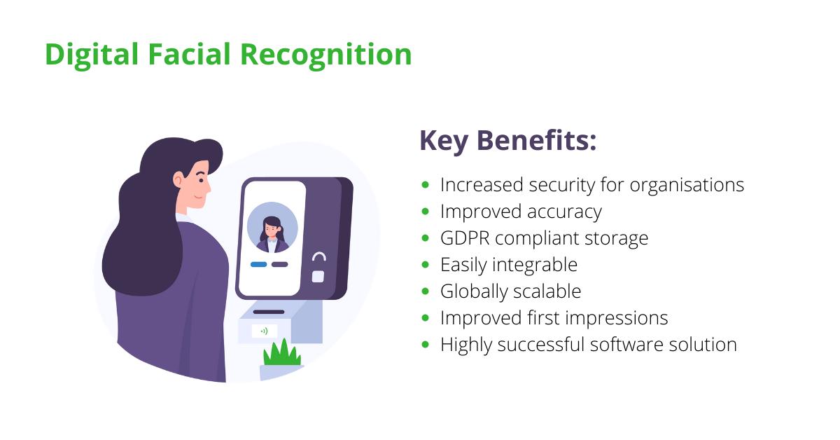digital recognition