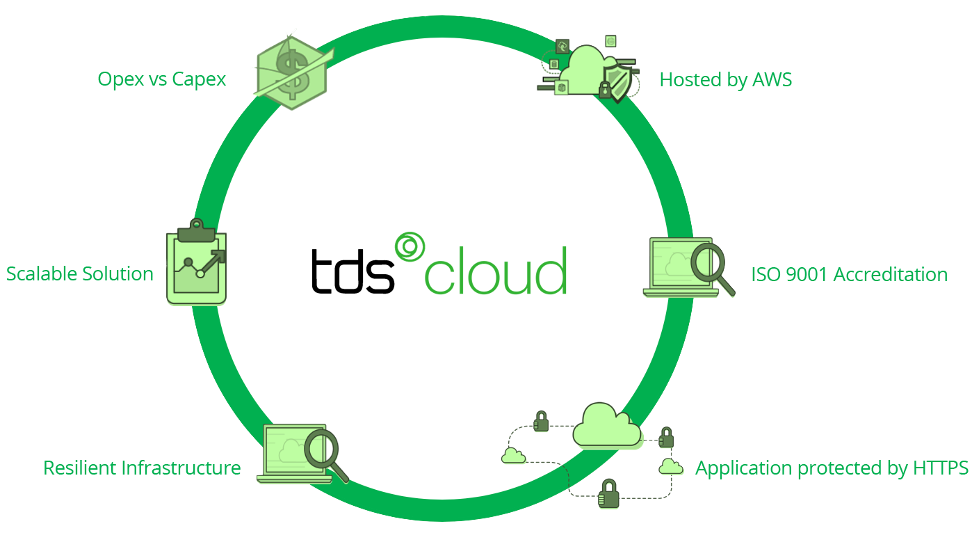 TDS Cloud Overview